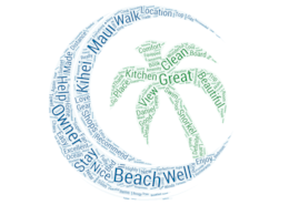 Word cloud of guest review comments